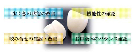 初期治療と仮歯(プロビジョナル)製作